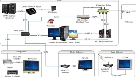 wiring diagram for home network circuit and schematics