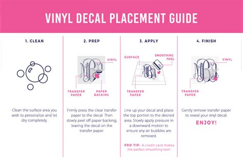 printable vinyl decal instructions vinyl monogram sticker in circle font