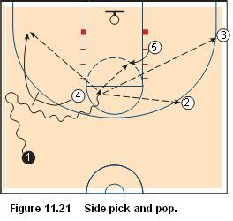 setting pick drills 38 best images about basketball plays on pinterest