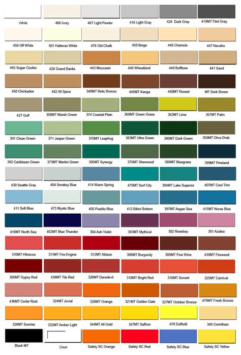 supermarine paint color chart autos weblog