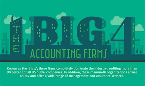 Mba Cpa Big 4 by The Big 4 Accounting Firms Infographic Visualistan