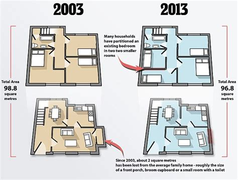 typical house floor plan dimensions average home has shrunk by two square metres in