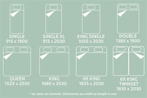 largest bed size bed sizes from smallest to largest dimensions info