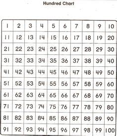 printable numbers for 100 pocket chart 1000 images about math number charts on pinterest