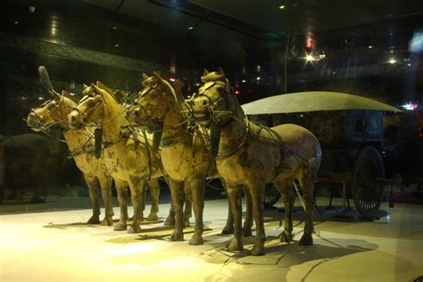 Xian Terracotta Army The Silent Army That Guarded The