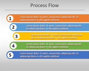Flow Chart Template Powerpoint by Simple Process Flow Template For Powerpoint
