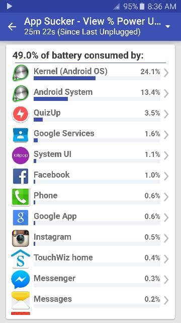 why is my android so why is quizup using so much battery on my galaxy s6 android forums at androidcentral