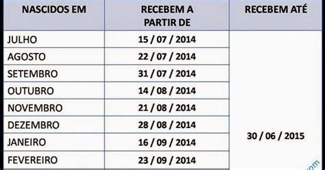 Calendario P Receber O Pis Calend 225 Do Pis 2014 Calend 225 Pis 2017