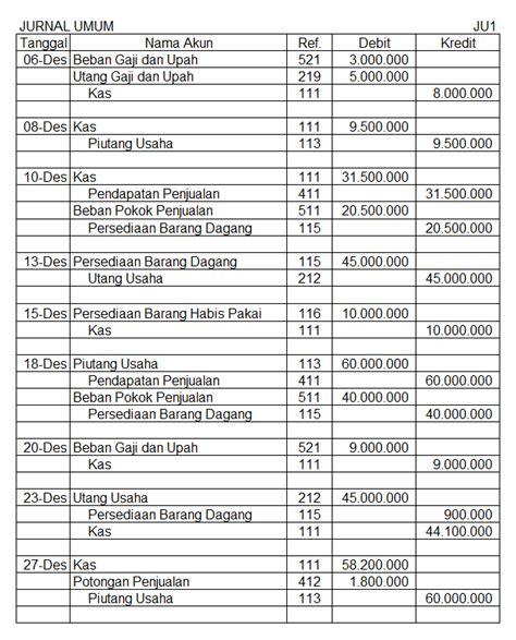 Akuntansi Perusahaan Dagang by Akuntansi Dan Laporan Keuangan Perusahaan Dagang