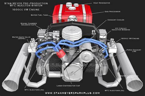 Auto Meier by Inventor Motor De Agua Para Veh 237 Culos Muere Gritando