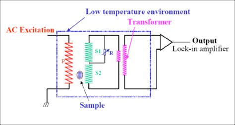 inductance measurement using bridge inductance measurement using bridge 28 images inductance measurement using bridge theory 28