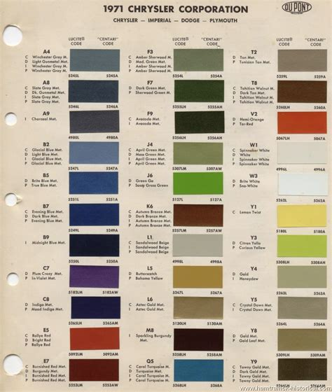 chrysler stock chart 1970 dodge challenger color chart car interior design