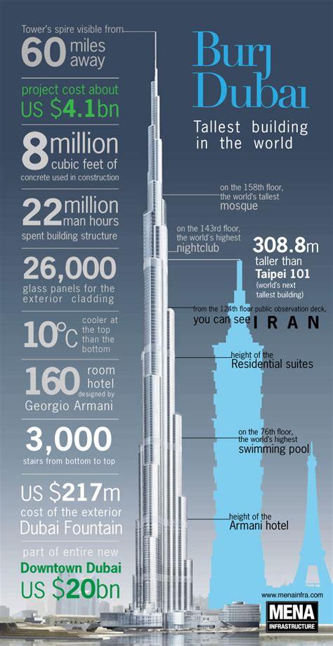 engineering interesting stuff construction  burj khalifa tallest building   world