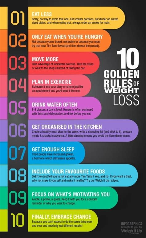 weight watchers the beginners guide to weight watchers including a 30 day meal plan for weight loss books golden of weight loss 35 weight loss infographics