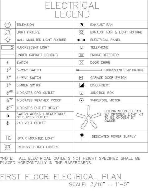 workshop layout symbols 25 best ideas about electrical symbols on pinterest