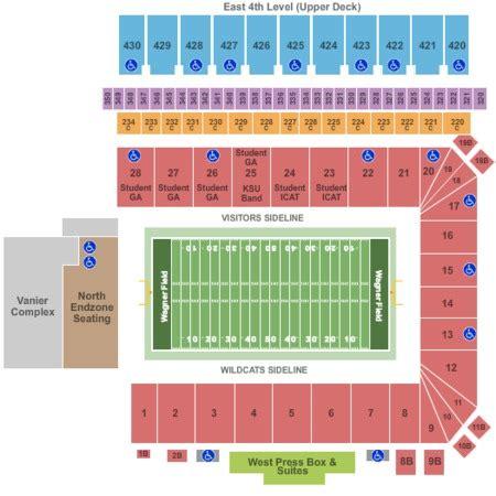 wagner field  bill snyder family stadium