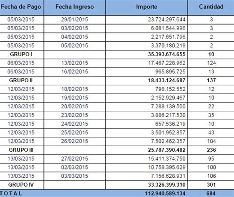 calendario de pagos del gas calendario de pagos del gas hacienda prosigue este jueves