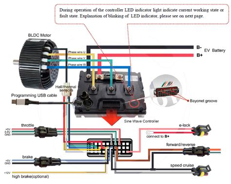 brushless motor controller wiring diagram brushless dc