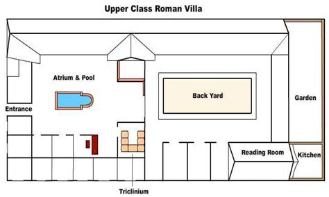 spanish villa floor plans spanish villa floor plans roman villa floor plan roman