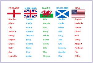 Top baby girls names in england n ireland wales scotland and usa