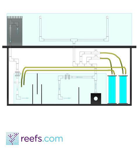 aquarium return design aquarium plumbing guide part ii basic advanced plumbing