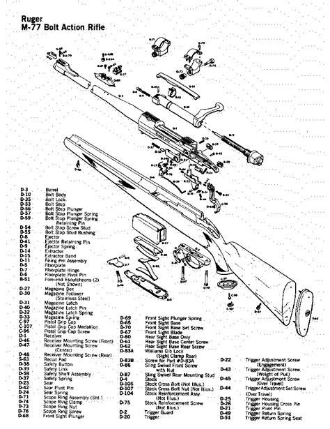 mini 14 parts diagram armory america s premier firearms broker