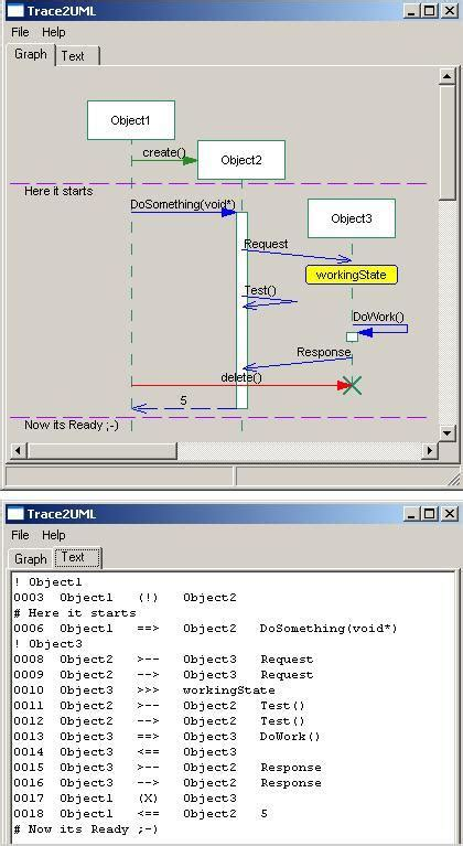create uml diagrams create uml diagrams sequence diagrams from text