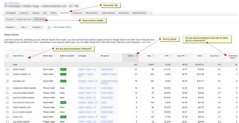 The Ultimate Guide To Google Adwords Caign Management Adwords Strategy Template