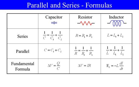 capacitor inductor series parallel inductance self inductance a ppt