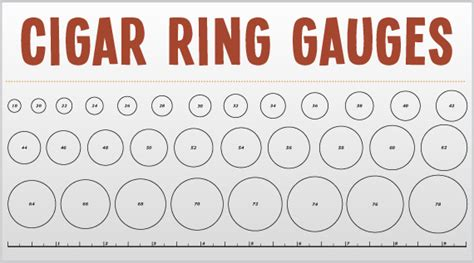 Printable Cigar Ring Size Chart | 7 best images of cigar ring size chart cigar ring gauge