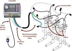bird e 6c wiring diagram bird e 6c wiring diagram mifinder co