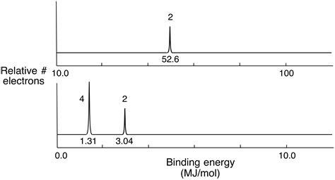 spectrum guitar wiring diagram wiring diagram with description