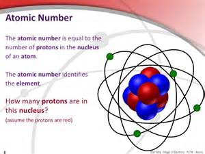 The Central Part Of An Atom Containing Protons And Neutrons Atoms