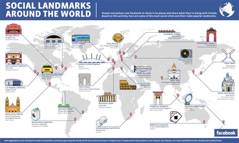 map of with landmarks shares the most social places in the world