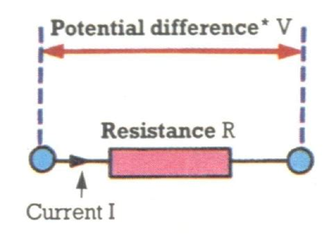 resistor science definition nichrome resistor definition 28 images wirewound resistor 187 resistor guide resources