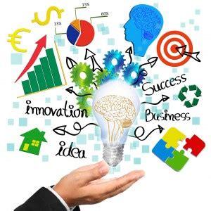 creativity and innovation innovation creativity aronagh