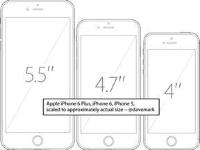 iphone 6 or iphone 6 plus which apple phone should you buy