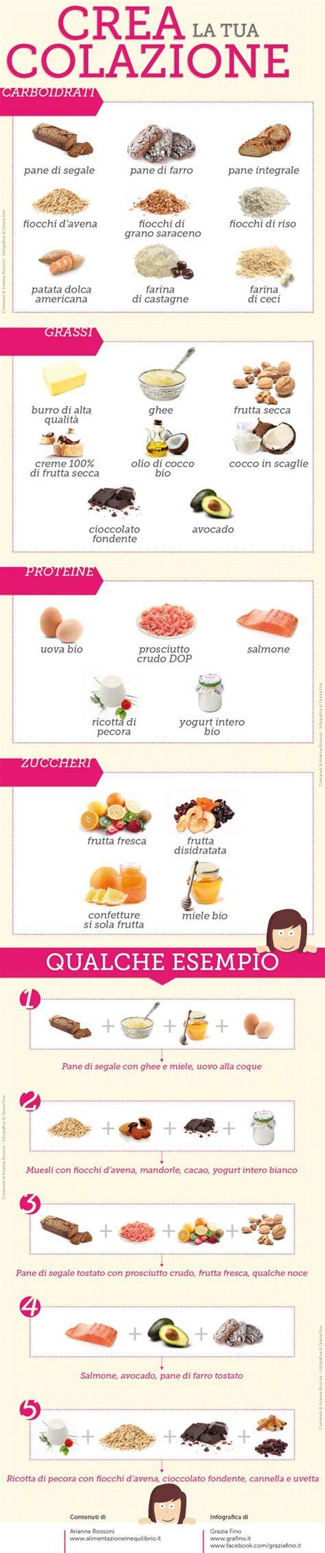 alimenti vietati ai diabetici 28 images dieta per