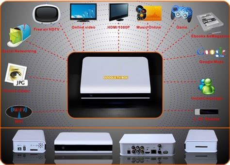 Android Box Apps by Your Tv Can Be Smart Thanks To Tv Box Android Android