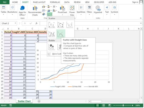 scatter diagram excel scatter chart in microsoft excel microsoft excel tips