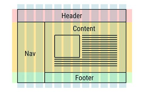 grid layout in html and css css grid table layout is back be there and be square