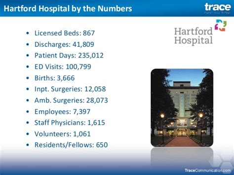 Hartford Hospital Detox Program by Webinar How To Use Trace Fax Electronic Tools To Manage