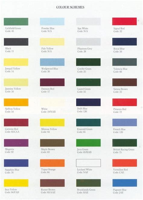 auto paint codes classic car hub triumph paint colours