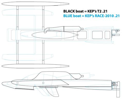 boat us unlimited vs unlimited gold hydroplane plans rc hydros t