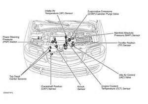 2003 acura tl transmission diagram 2003 free engine image for user manual