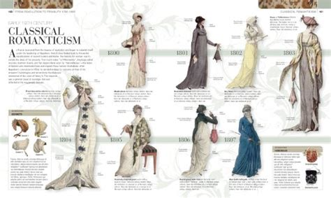 Hair Style Book Pdf by Fashion The Definitive History Of Costume And Style Buy