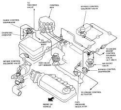 small engine repair training 2001 honda prelude user handbook bay window diagram bay free engine image for user manual download