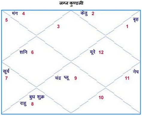 latest kundli software free download full version 2012 in hindi kundli 2002 software full version