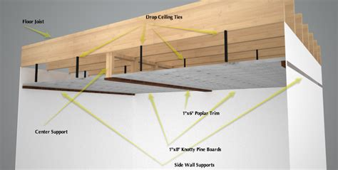 How To Build A Suspended Ceiling by Drop Ceiling Idea Building Construction Diy Chatroom