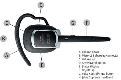 Headset Bluetooth Jabra Supreme jabra supreme driver s edition bluetooth